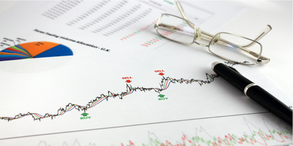 The basics of technical analysis